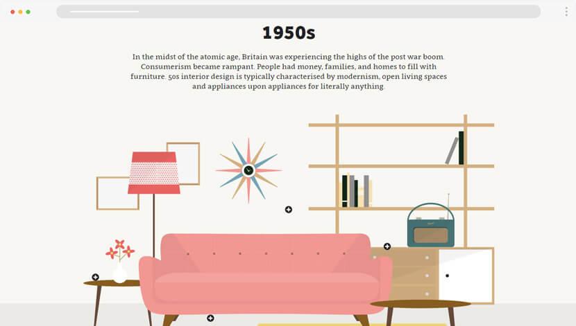 Interior Design interactive cartoon design