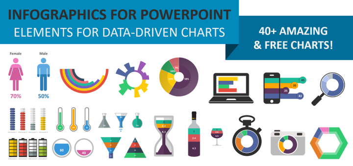 this freebie by showeet includes over 40 editable elements which you can use for creating a powerpoint infographic the package includes column charts in