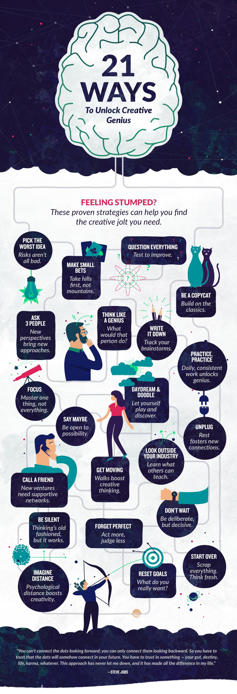 11 Infographic Design Trends 2018: Make Data Look Hot