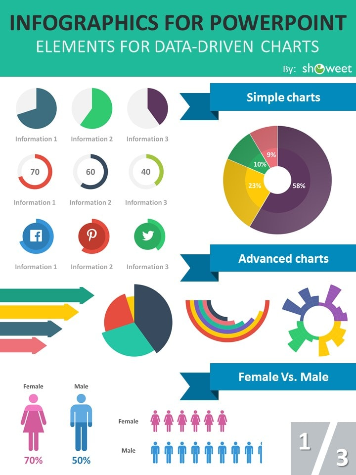How To Make An Infographic 3 Fast Easy Ways For Non Professionals