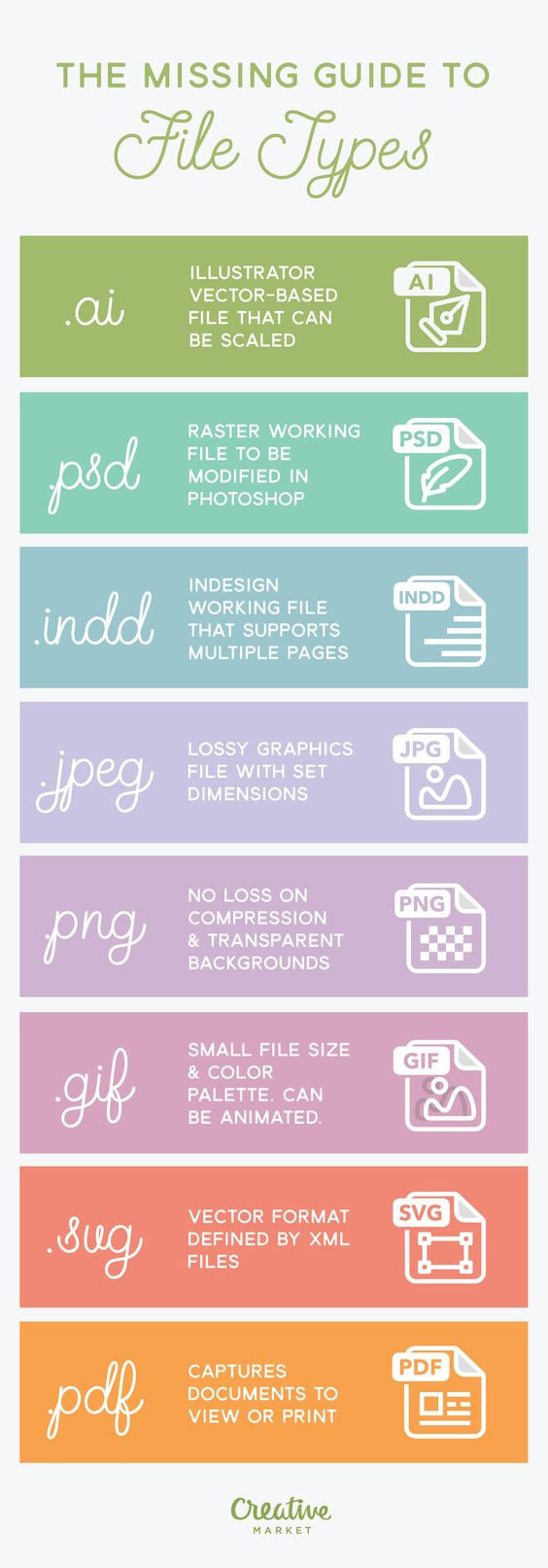 6 Steps to Proof-Check Your Infographic Design