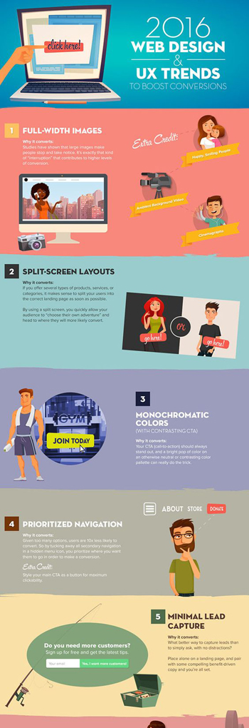 infographic design illustrations