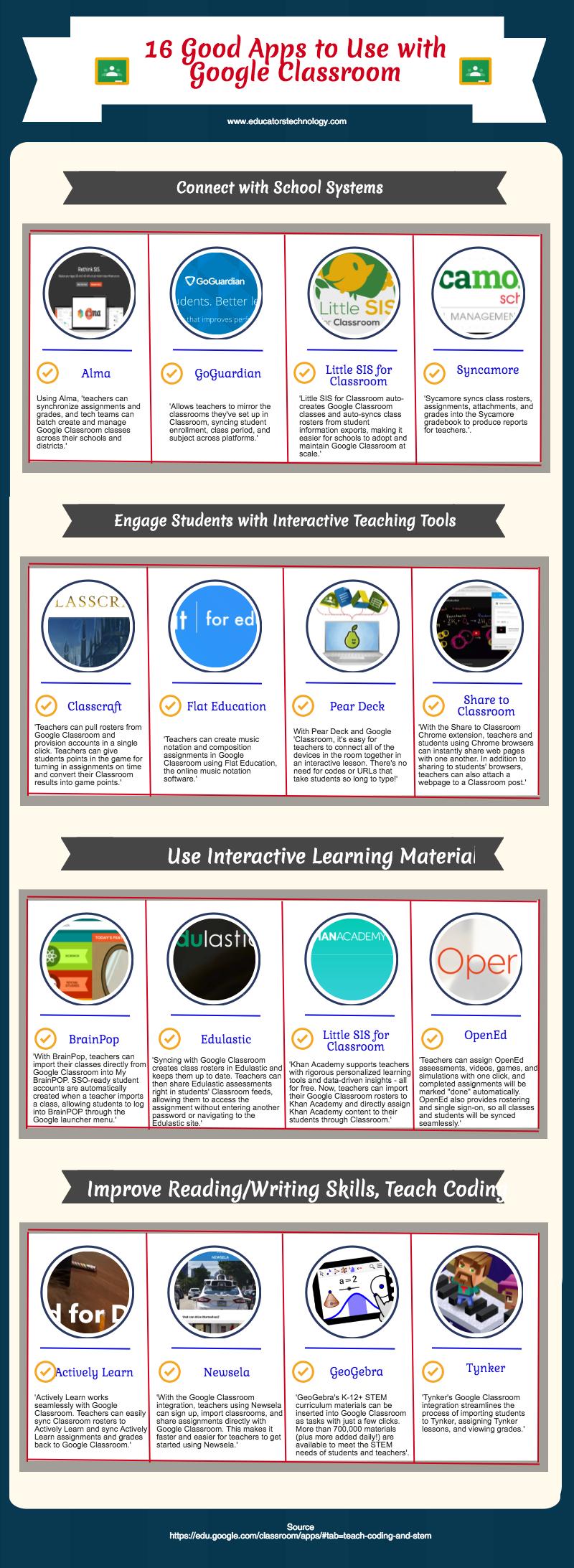 14 Great Infographic Examples for Education You Should