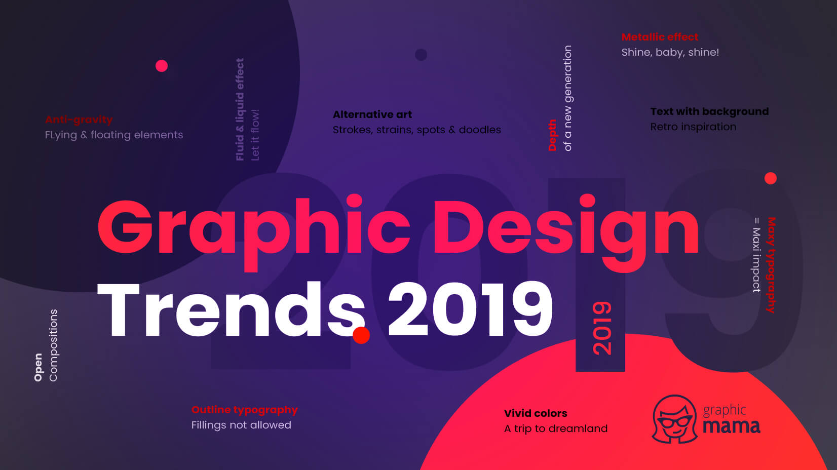 Top Graphic Design Trends 2019 Fresh Hot Amp Bold Graphicmama