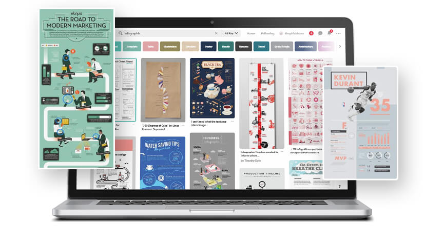 Use Pinterest to find inspirational infographics