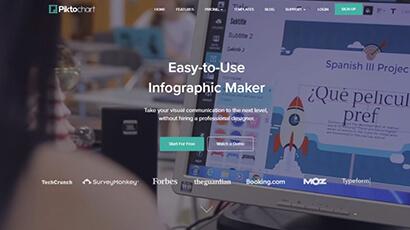 Online infographic builders: Piktochart