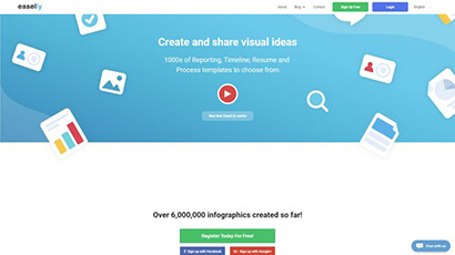 Online infographic builders: Easelly