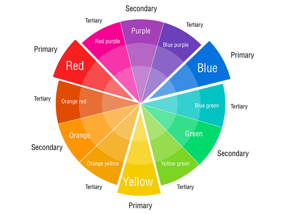 Design For Social Media: Which colors to use