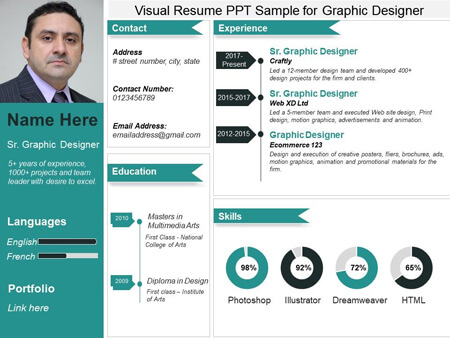 Visual Resume PPT Template Design