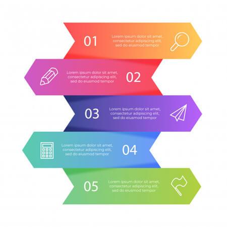 Pasos de coloridos carteles infográficos