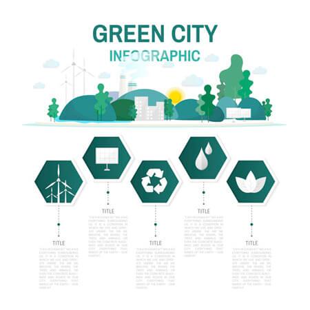 Infografías editadles gratis: plantilla de infografía de vector libre: ciudad verde infografía vector ambiental
