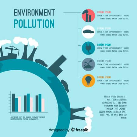 Infografías editadles gratis: plantilla de infografía de vector libre: infografía de problemas ambientales globales planos