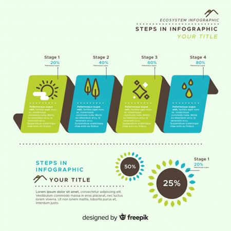 Infografías editadles gratis: plantilla de infografía de vector libre: concepto de infografía del ecosistema