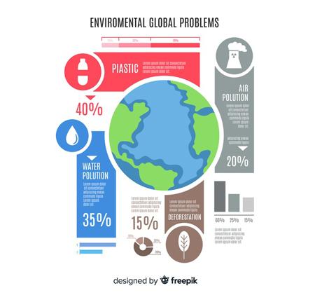 Infografías editadles gratis: Ecología plantilla de infografía de vector libre problemas ambientales globales estilo plano