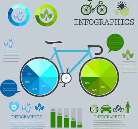 Infografías editables gratis:  Ecología plantilla de infografía de vector libre iconos de bicicleta plana