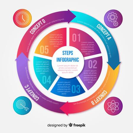 plantilla de diseño de pasos de infografía colorido vector libre