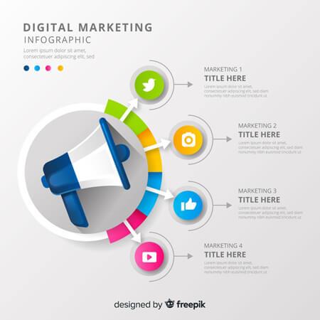 plantilla de infografía de vector libre: marketing digital