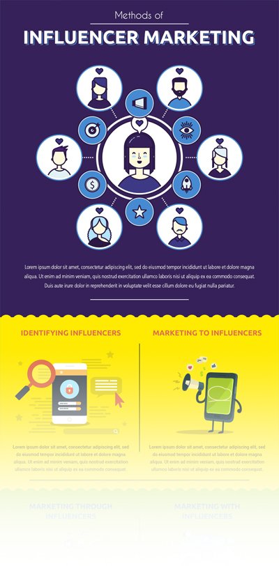Free PSD Infographic Templates - Influencer Marketing