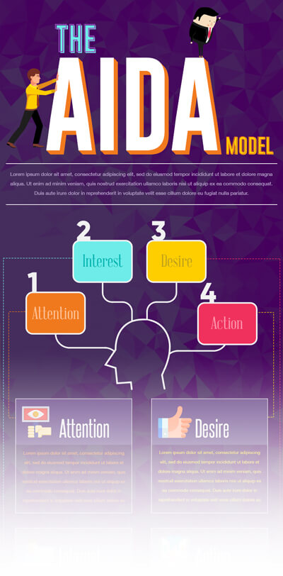 Free PSD Infographic Templates - AIDA model