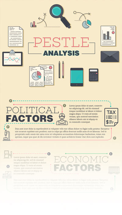 Free PSD Infographic Templates - Pestle Analysis