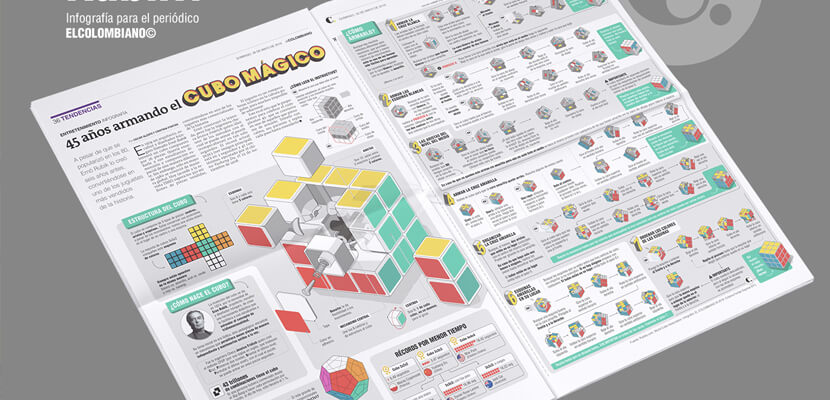 the-best-infographic-designs-in-2019-Rubiks-cube-infografic