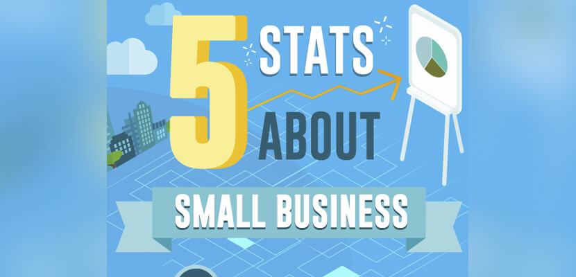 the-best-infographic-designs-in-2019-Stats-About-Small-Business-Infographic