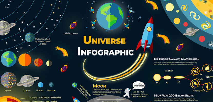 the-best-infographic-designs-in-2019-Universe-Infographic-Design