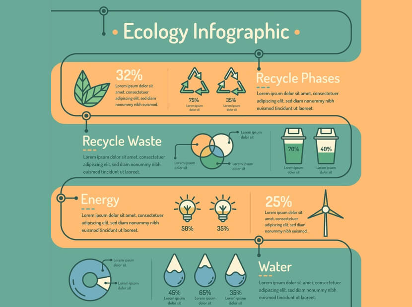 free flat design ecology infographic