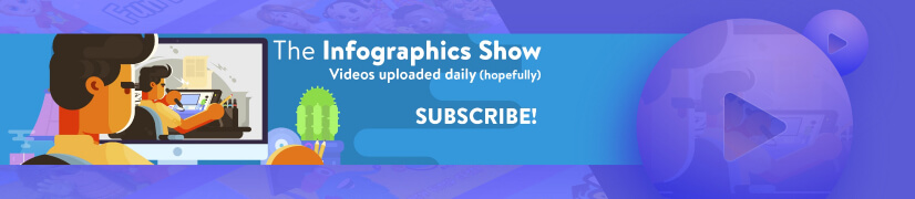 The Infographics Show educational cartoon channel