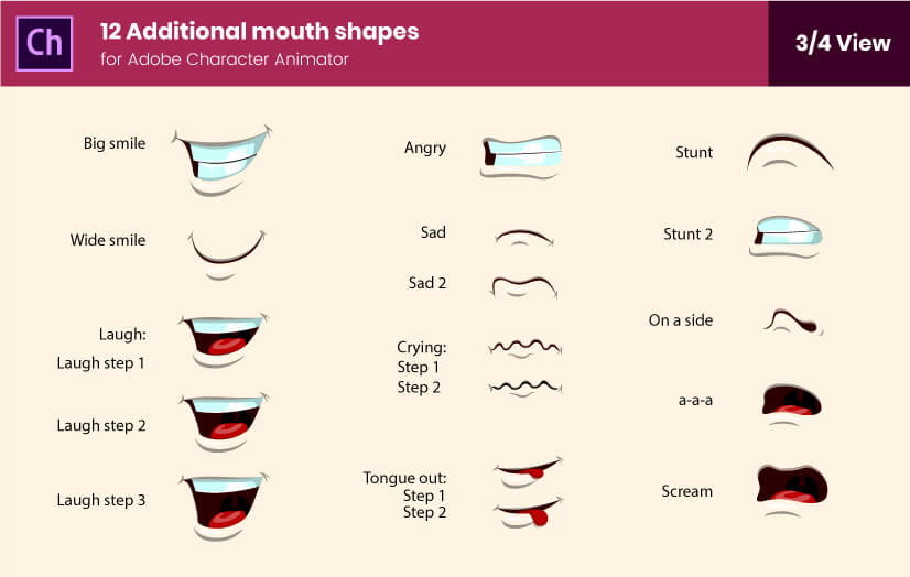 Tampilan Samping Tambahan Sinkronisasi Bibir Mulut - Bentuk Mulut Gratis yang diatur untuk Animator Karakter Adobe