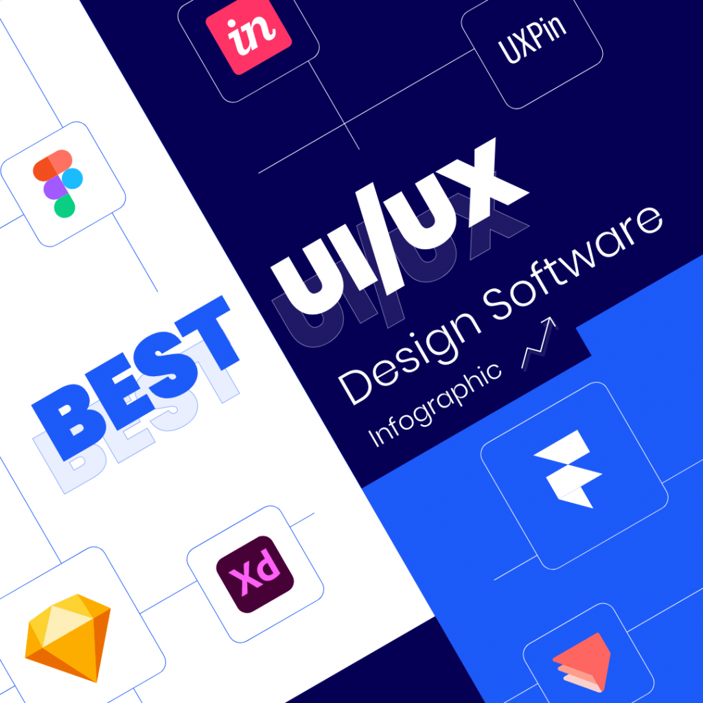 best ui ux design software infographic
