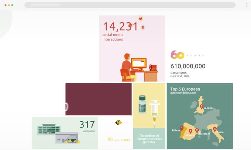 website design idea: infogrpahics in web design example 3