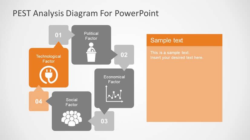 Free Pest Analysis Diagram Template