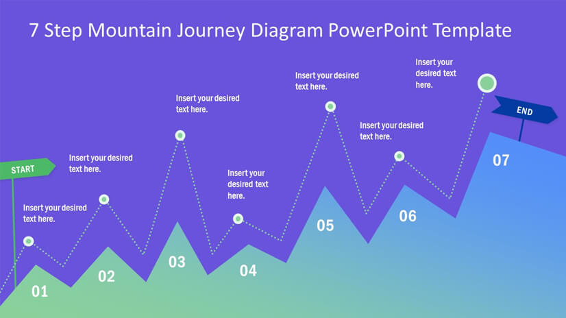 7 Step Journey Diagram Powerpoint Template
