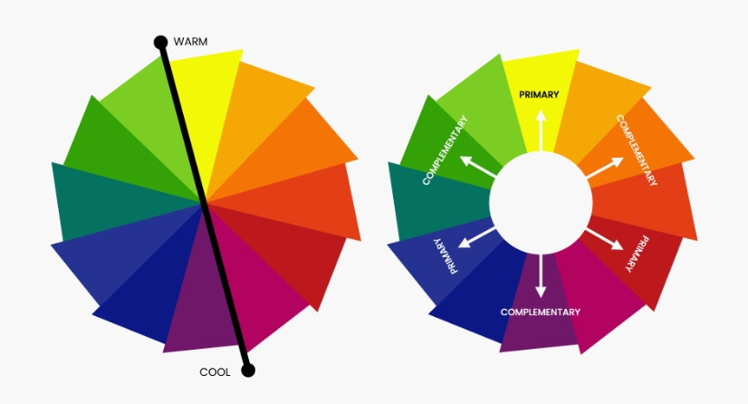 Color Wheel Explained