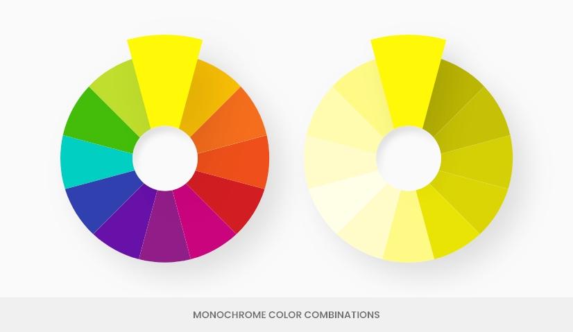 color theory monochrome color combination
