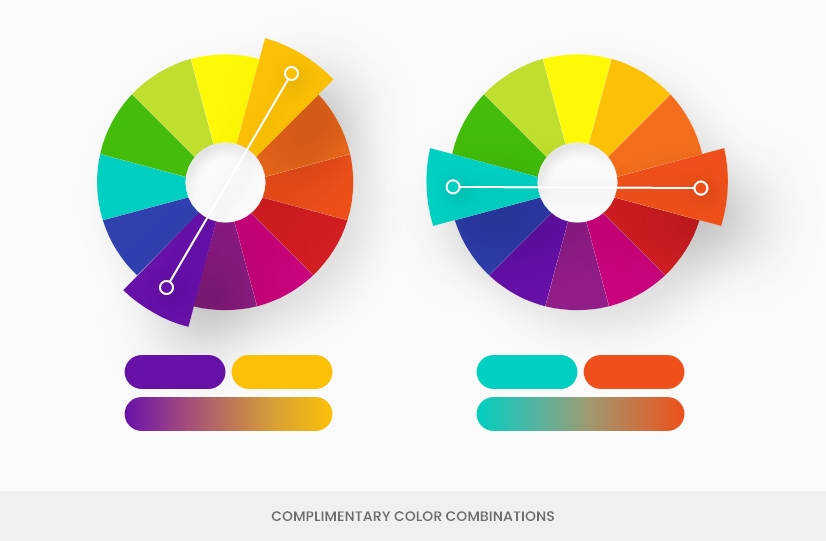 color theory complementary color combination