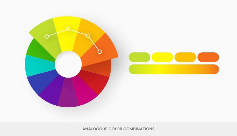 color theory analogous color combination