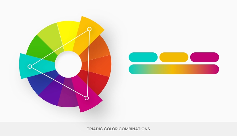 color theory triadic color combination
