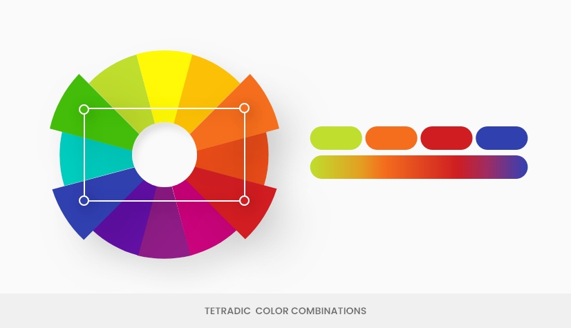 color theory tetradic color combination