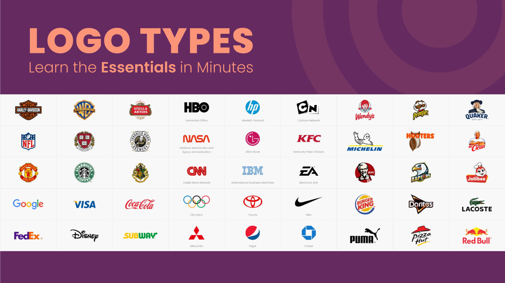 Types of Logo – Learn the Essentials in Minutes