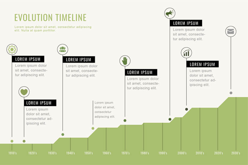 Free Evolution Timeline Infographic Template