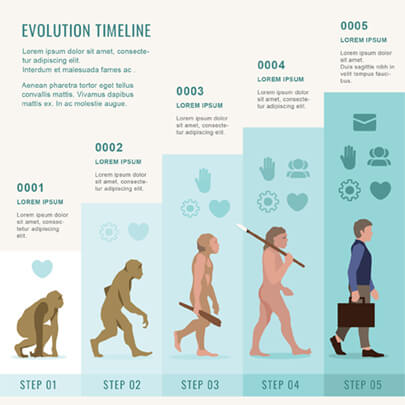 Free Light Evolution Timeline Infographic Template with Illustrations