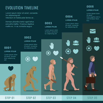 Free Dark Evolution Timeline Infographic Template with Illustrations