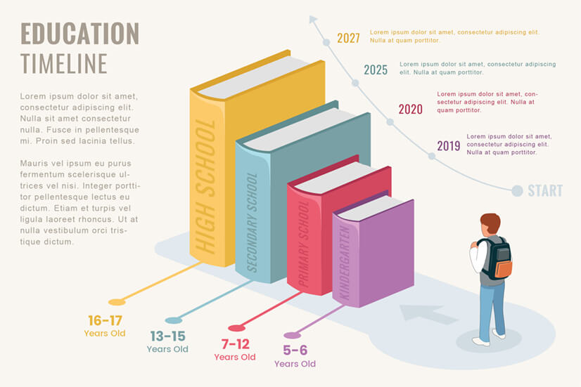 Free Educational Infographic Template with Timeline