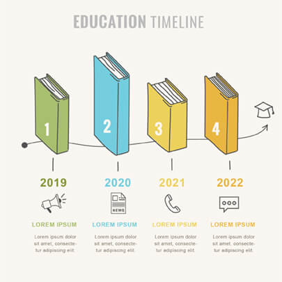 Free Timeline Infographic Template with Books