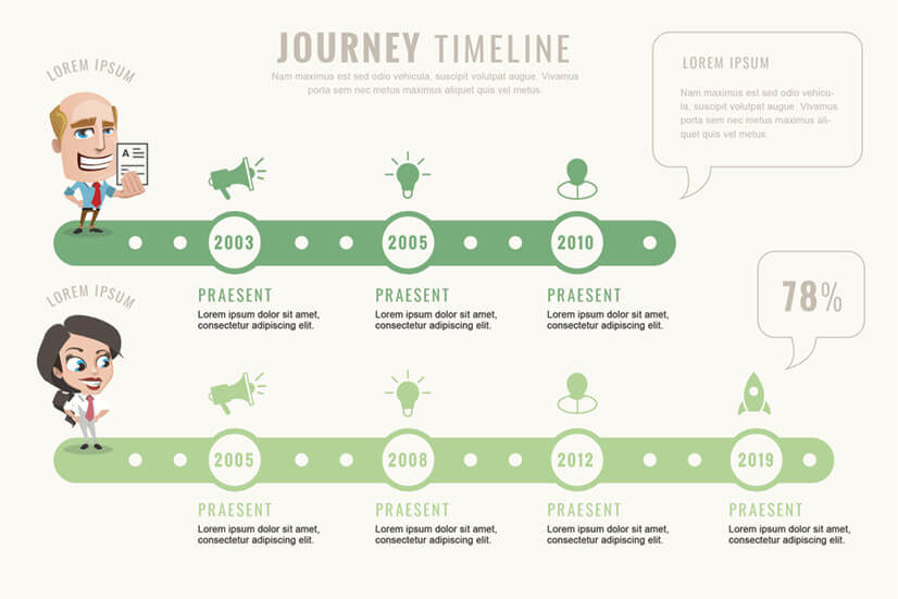 Free Comparison Timeline Infographic Template