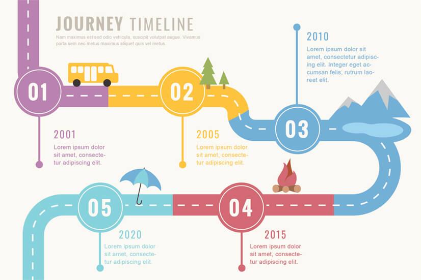 Free Journey Travel Infogrpahic Template