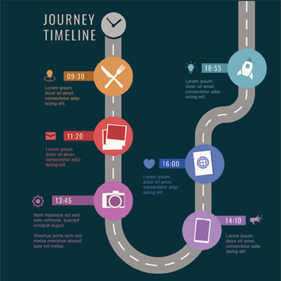 Free Road Timeline Infographic Template