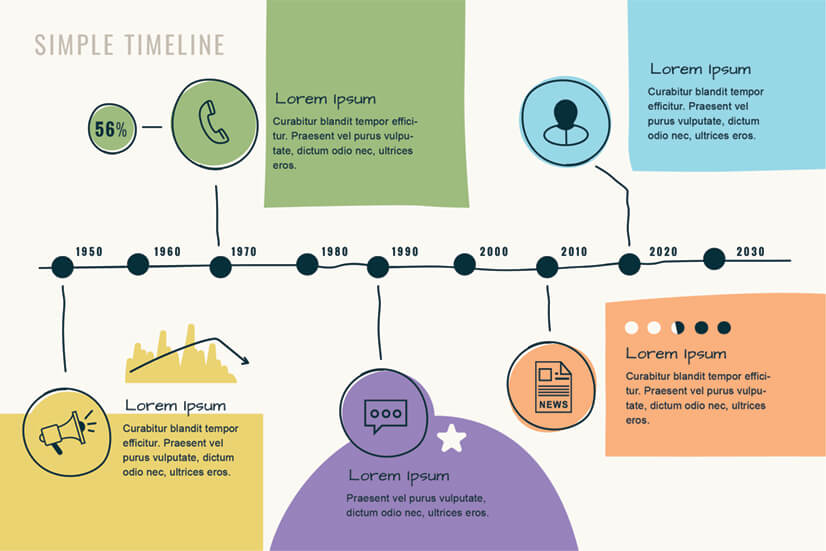 Free Cartoon Style Timeline Infographic Template